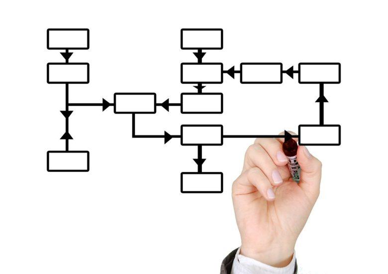 工数管理は生産性や利益率を高める│重要性・メリット・注意点・ツール
