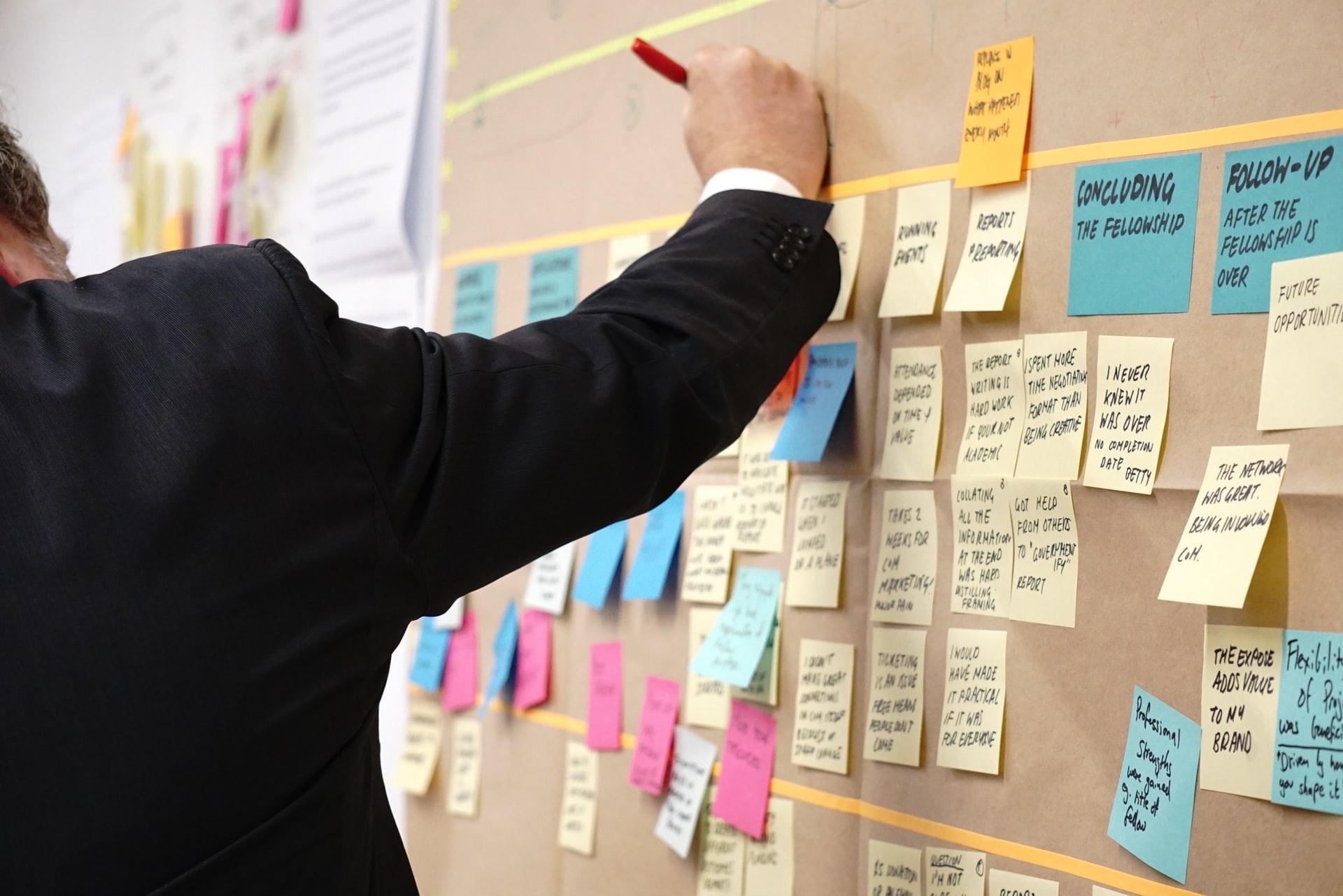 マネジメントツールおすすめ比較10選|プロジェクト管理や組織運営を効率化